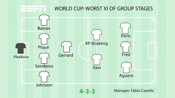 najgora momčad svjetsko prvenstvo brazil stipe pletikosa