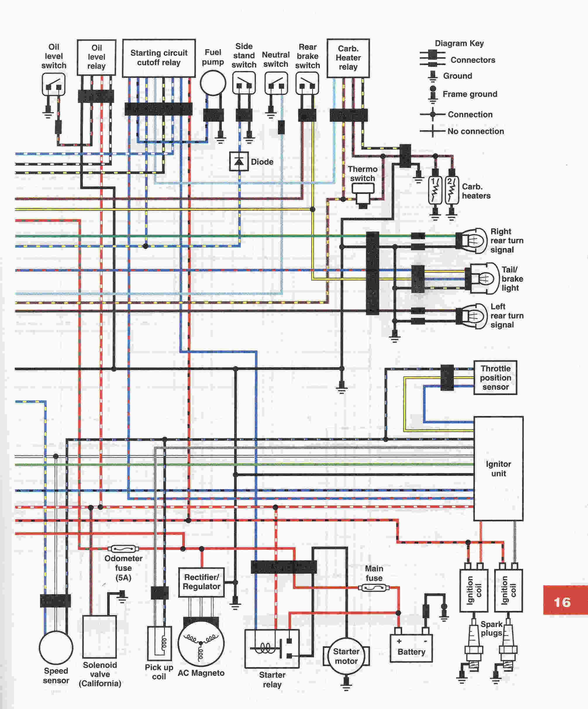 DIAGRAM] Yamaha R6 Key Switch Wiring Diagram FULL Version HD Quality Wiring  Diagram - AMF-AUTOCARS.AUTOFOLLOW.FR