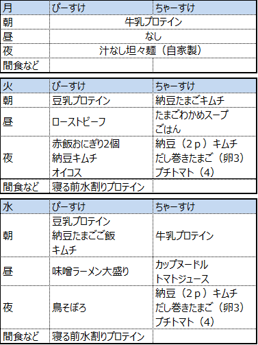 f:id:mezasuhaslowlife:20190101214740p:plain