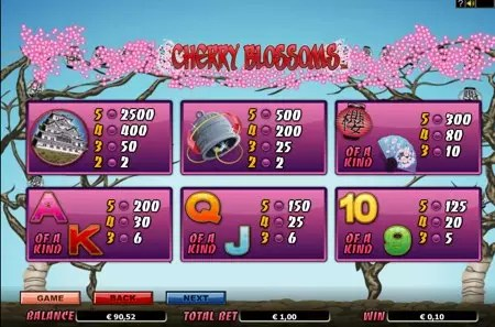 Cherry Blossoms payout.jpg