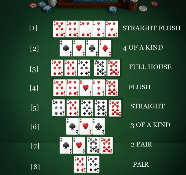 Texas-Holdem-Poker-Hand-rankings