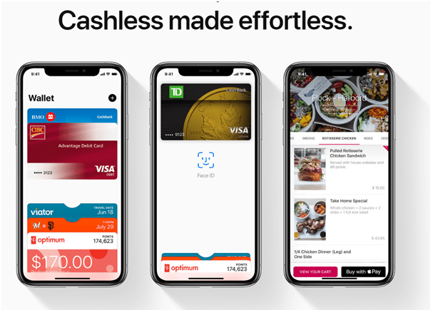 Apple Pay Canada banks