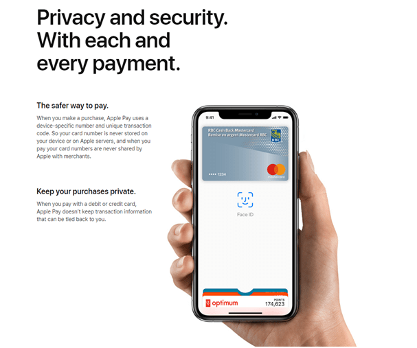 Apple Pay in Canada