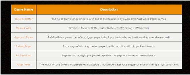 Real money iPhone Video Poker Apps- Best poker games