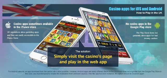 Top 5 iOS iPhone Compatible Casinos 1