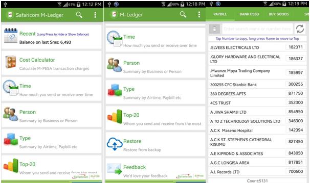 Safaricom M_Ledger