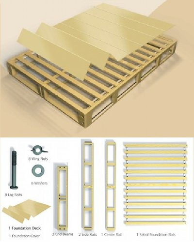 Simplefit Mattress Foundation