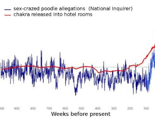 gore_climate_graph.jpg
