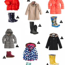 bundle up gear for kids