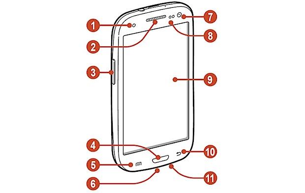 Manual Samsung Galaxy S III