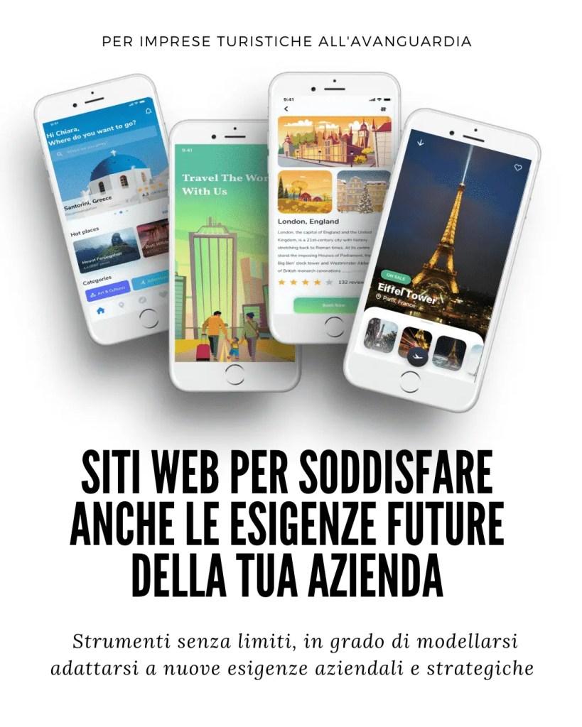 web marketing turistico e siti web