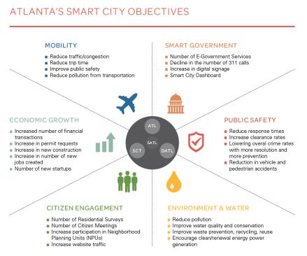 Atlanta_1-p22-1