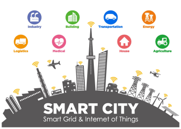 Smart Cities Built for Everyone : Innovations in Accessible & Inclusive Urban Design