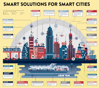 This Is How Smart Cities Can Become More Inclusive