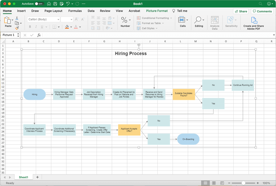 Create Flowcharts in Excel with Templates from SmartDraw