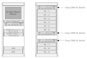Rack Diagram  How to Use Rack Diagrams