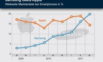 10120106_smartphones14_c-590x396