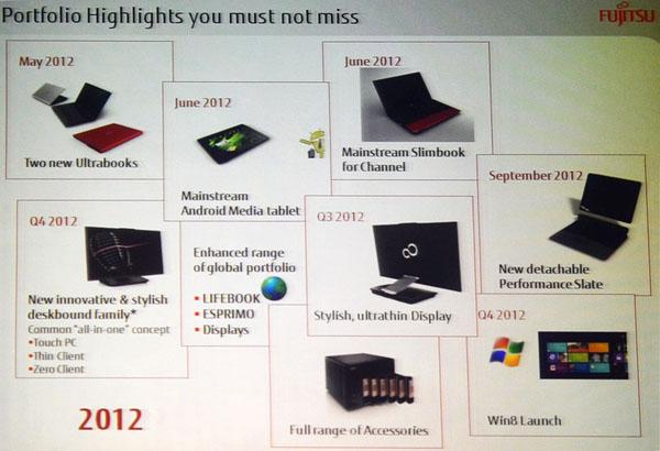 fujitsu_ultrabook_tablet_roadmap_2012