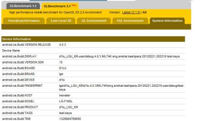 glbenchmark f160l