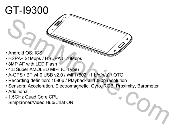 i9300-specs