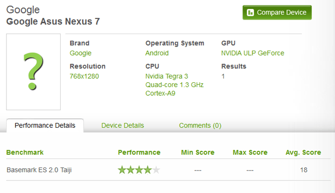 asus nexus 7 benchmark-leak