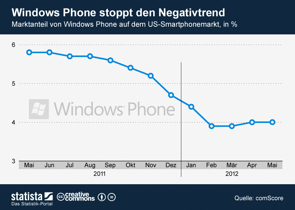 2012_07_04_WindowsMobile