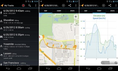 Google My Tracks