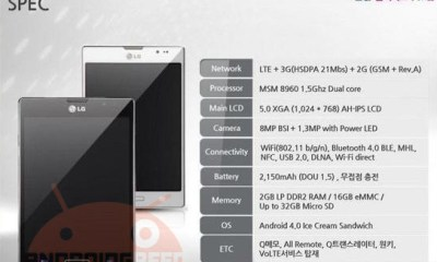 LG-Optimus-Vu-II-Android-ICS-excl-AG