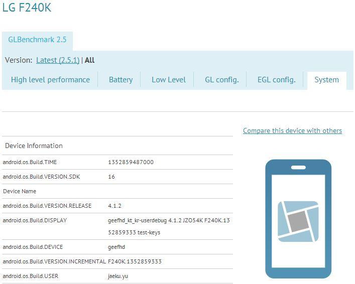 lg full hd smartphone benchmark