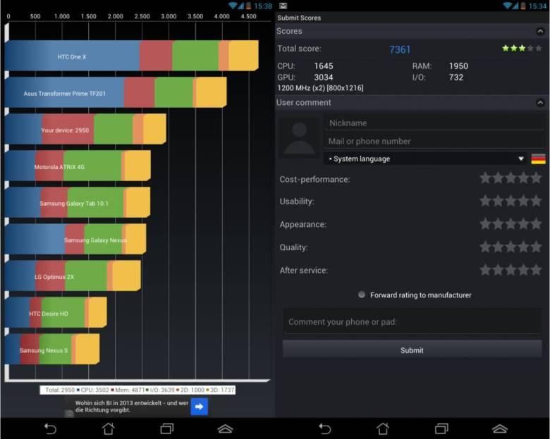 fonepad_benchmarks