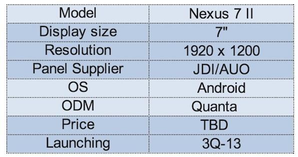 nexus-7-second-gen-small