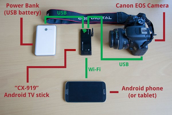 guide-wifi_stick
