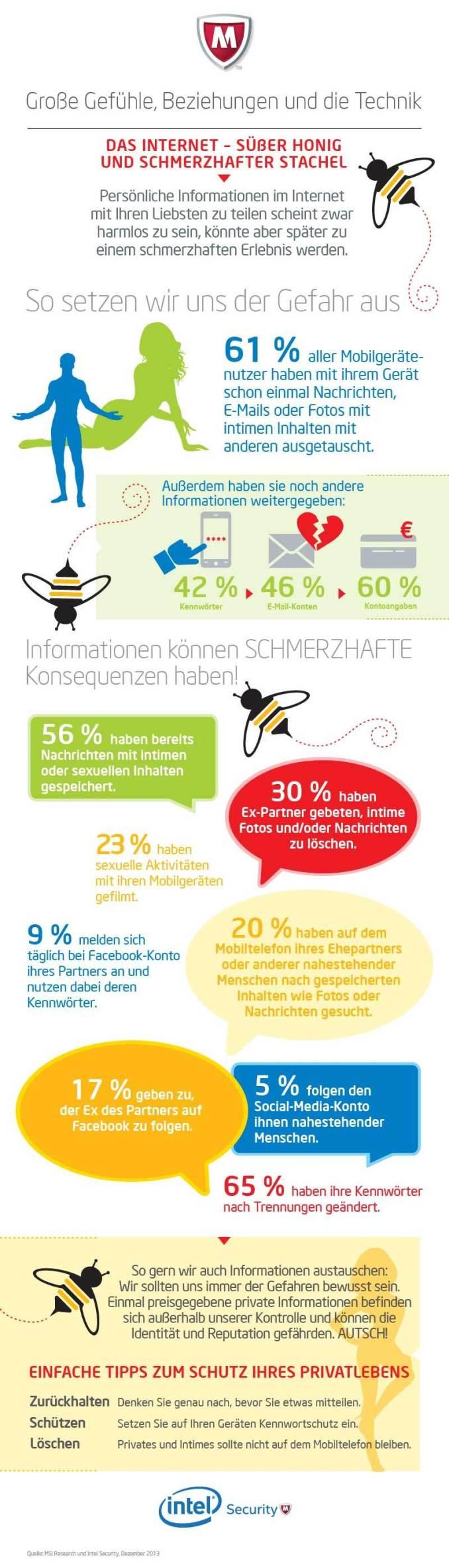 LRT2014_Infographic_DE1