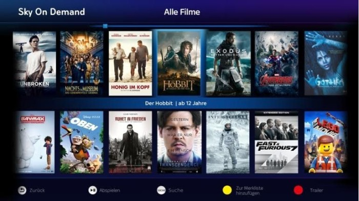 sky receiver grafik 2015