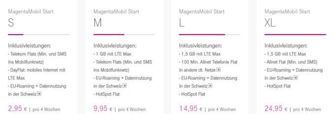 Telekom Prepaid Tarife Juli 2017