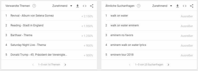 Google Trends Kategorien Update Nov 2017