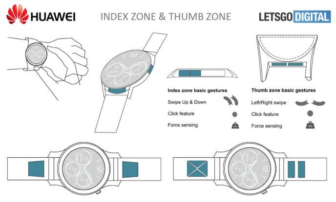 Huawei Watch Patent Steuerung
