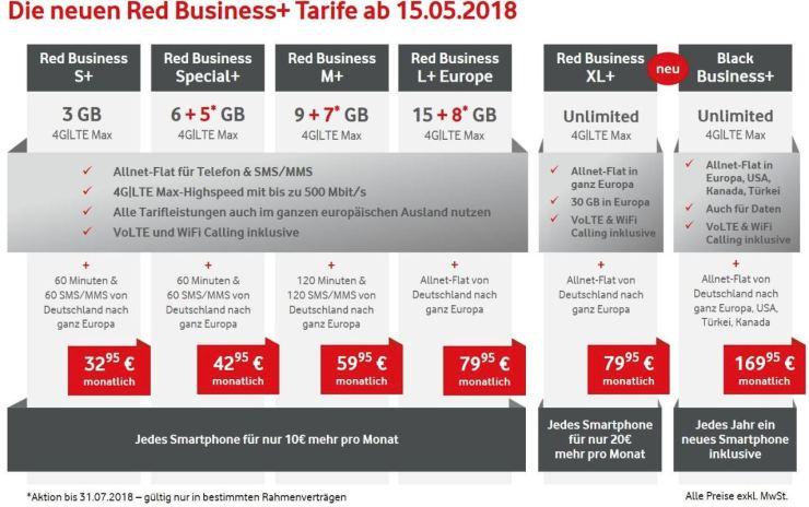 Vodafone Red Business Tarife Mai 2018