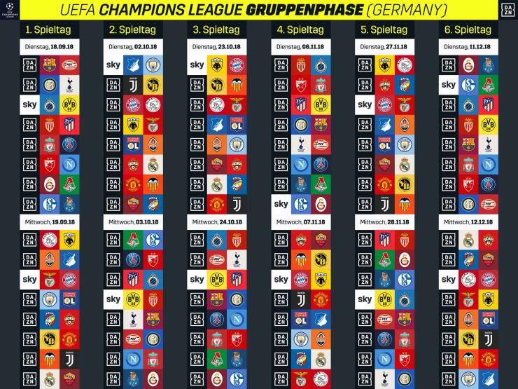 Gruppenphase Sky DAZN Champions League 2018