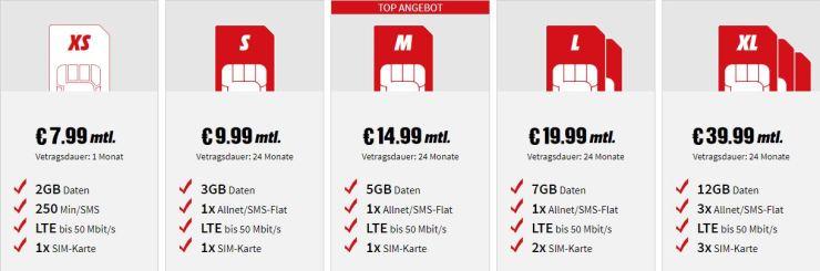 Tarife Super Select MediaMarkt Saturn August 2018