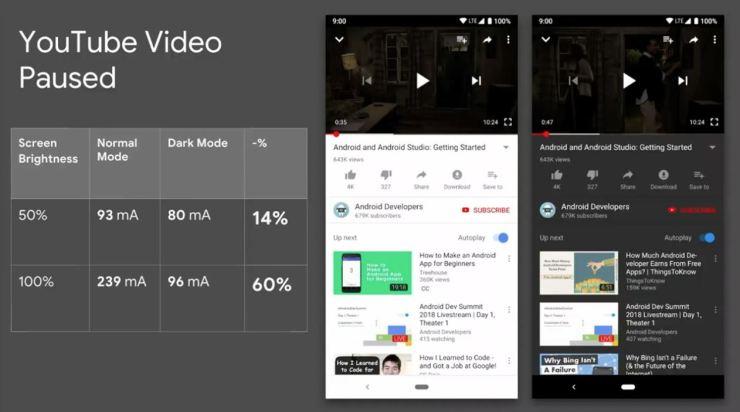 YouTube dunkles Design Akku