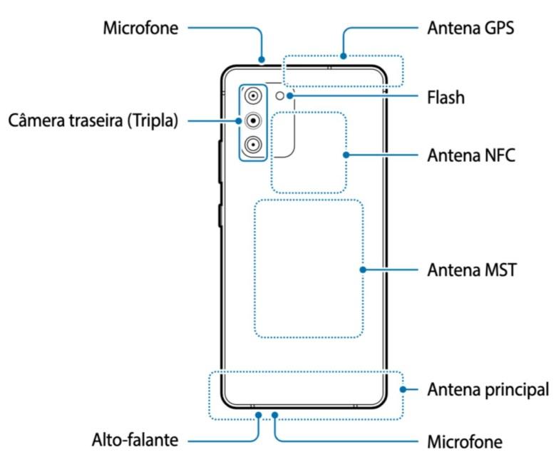 Samsung Galaxy S10 Lite Handbuch Leak