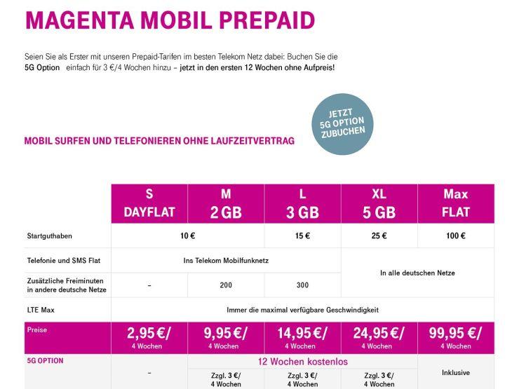 Telekom Prepaid Tarife Feb 2020