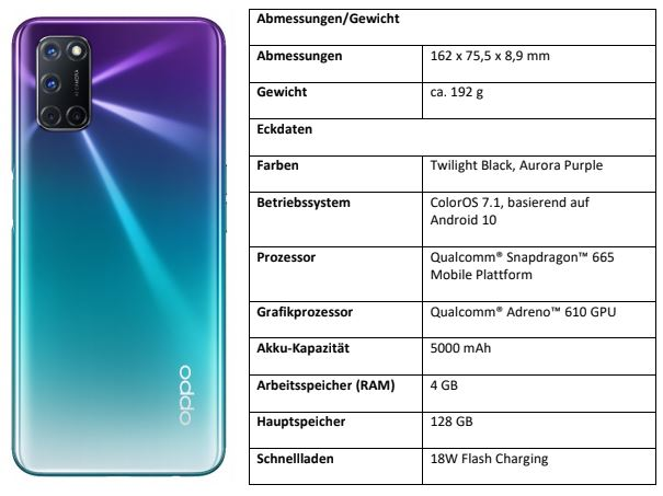 Oppo A72 Datenblatt