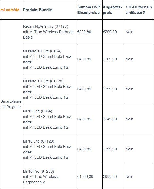 Xiaomi Rabattaktion Übersicht 170620 2