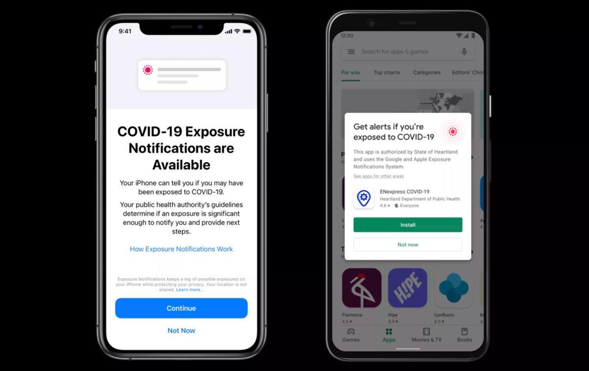 Covid 19 Benachrichtungen Automatsiche Apps
