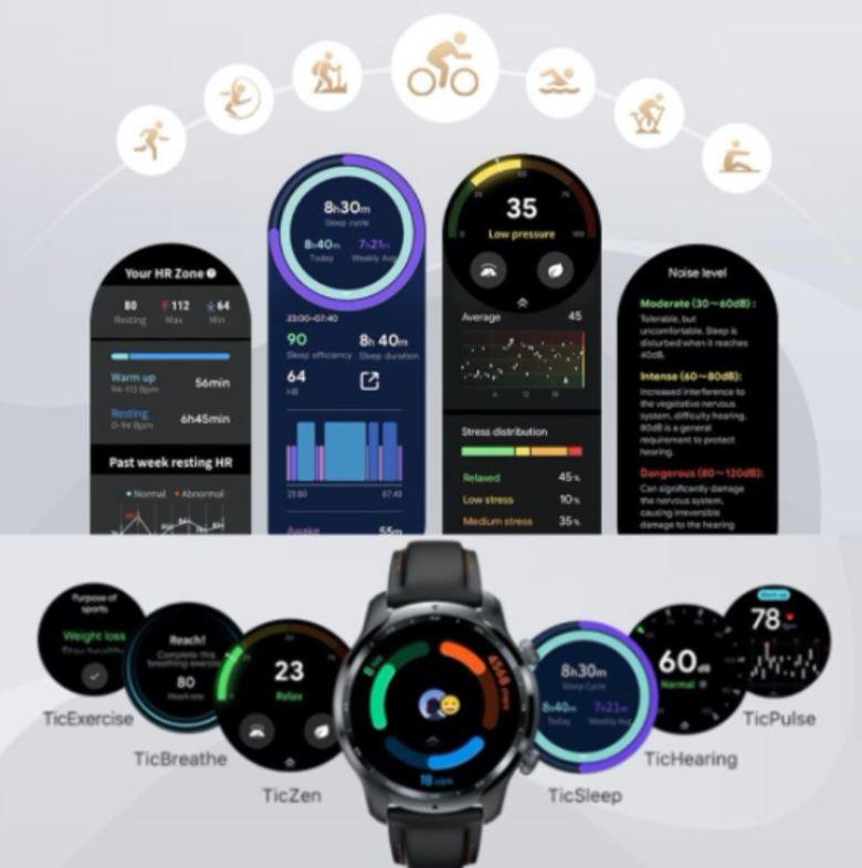 Ticwatch Pro 3 Grafiken Leak (1)