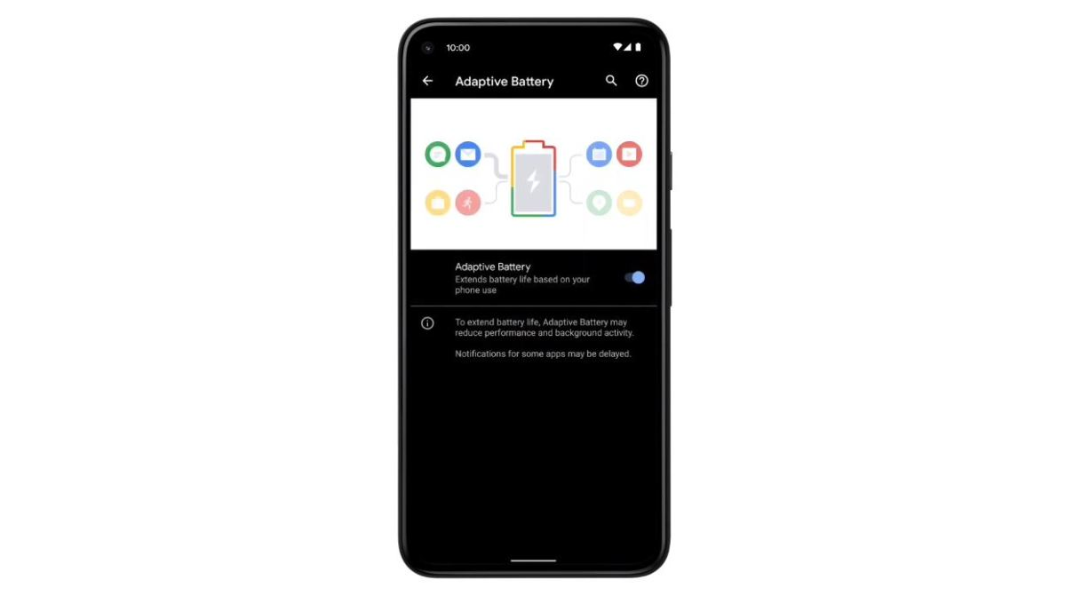 Adaptives Laden Google Pixel