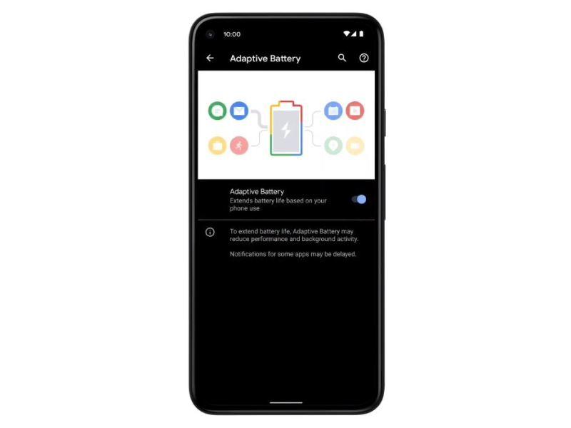 Adaptives Laden Google Pixel
