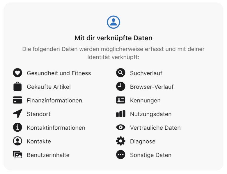 Messenger Ios Verknüpfte Daten